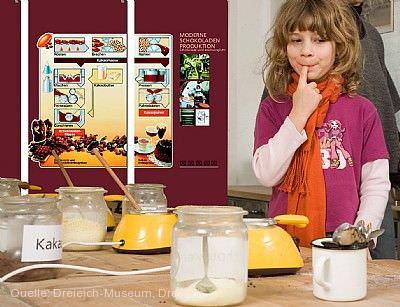 """""""Kakao & Schokolade. Von der bitteren Frucht zur süßen Leckerei"""" Dreieich"""